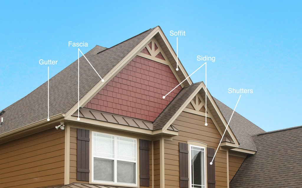 Soffit Fascia Amp Siding Services Torontoroofing Ca
